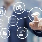 Potenziale und Bedarfe für Forschungs- und Innovationsparks in Hamburg